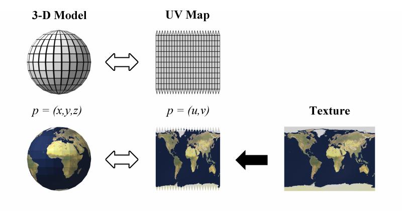 uvmapping